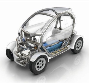 RENAULT INNOVATIONS TWIZY 2