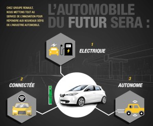 RENAULT INNOVATIONS 4